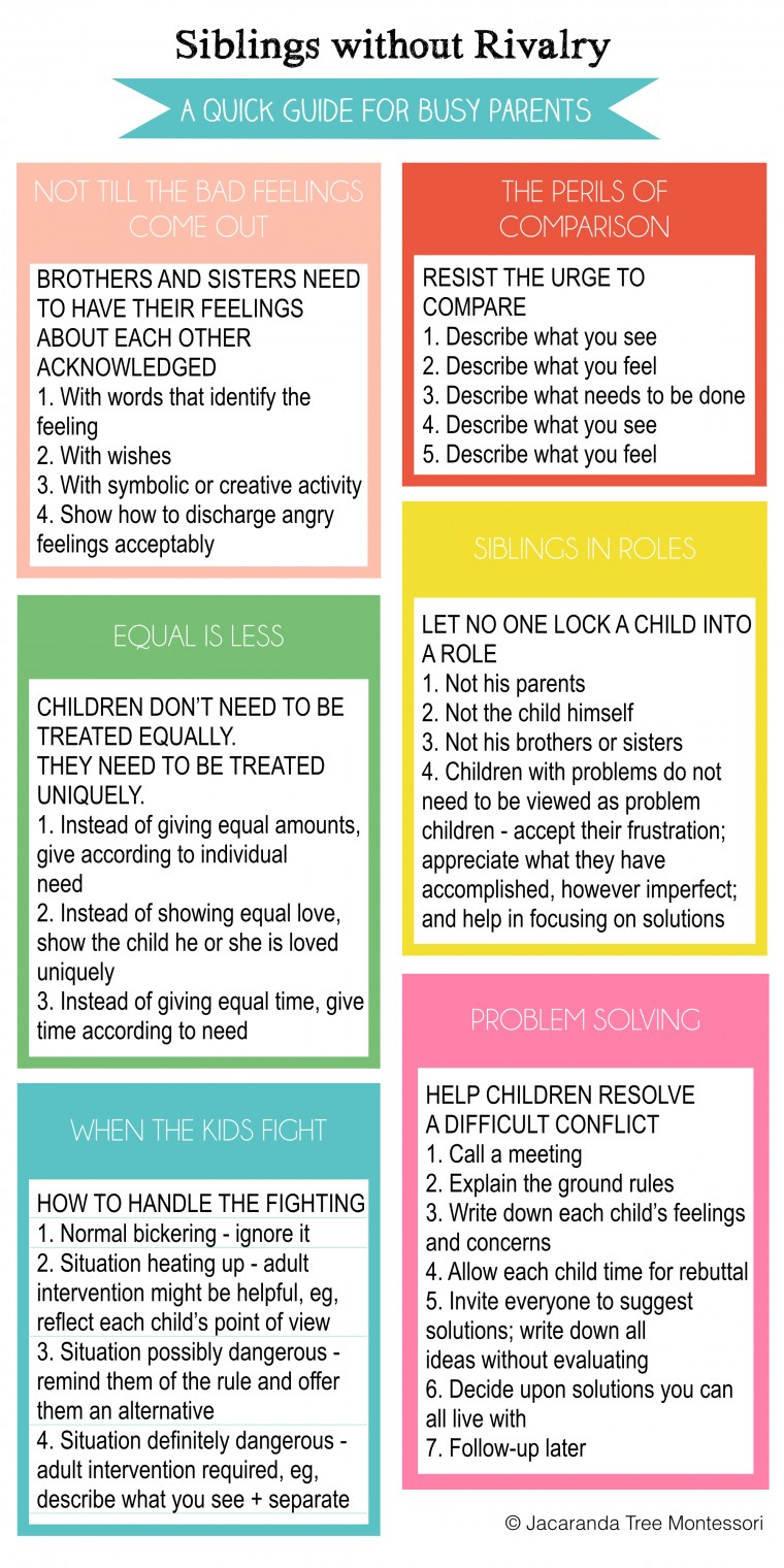 Siblings Without Rivalry Quick Guide for Busy Parents on childledlife.com